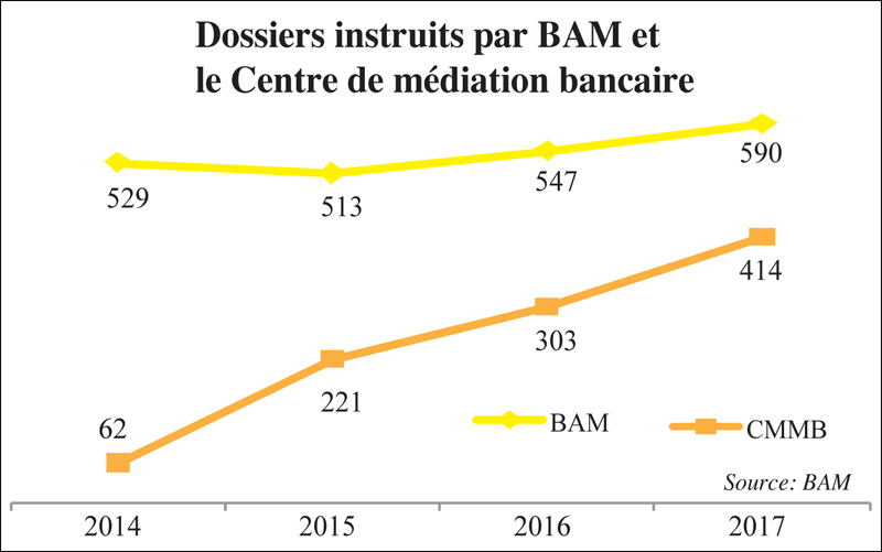 bam_mediation_bancaire_030.jpg