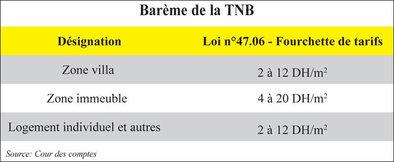 bareme-tnb-001.jpg