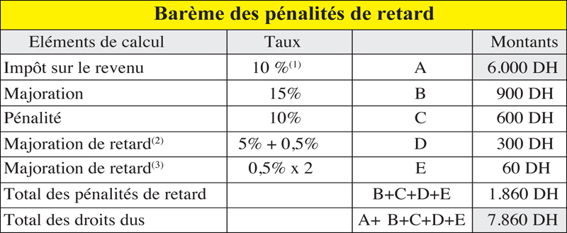 bareme_penalite_077.jpg