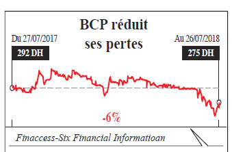 bcp-bourse.jpg