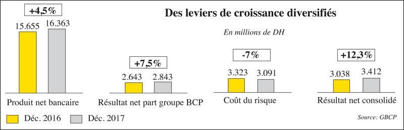 bcp_croissances_024.jpg