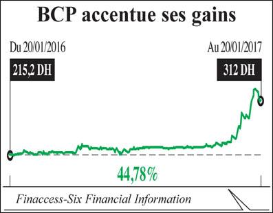 bcp_gains_044.jpg