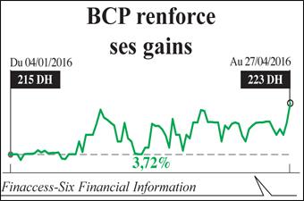 bcp_gains_061.jpg