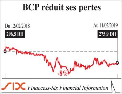 bcp_pertes_051.jpg
