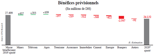 benefices_previsionnels.jpg