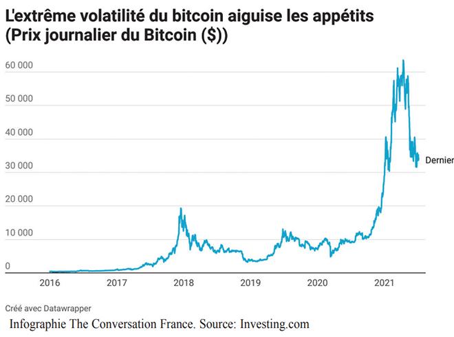bitcoin_volatile_6052.jpg