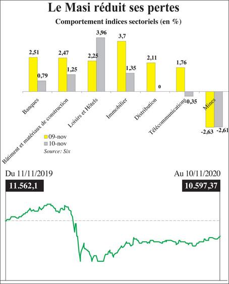 bourse-pertes-082.jpg