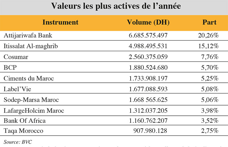 bourse-valeurs-024.jpg