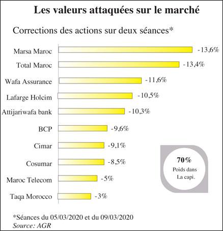 bourses-mondiales-018.jpg