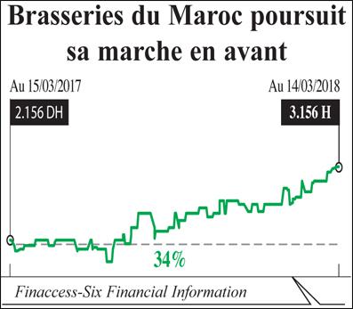 brasserie_du_maroc_030.jpg
