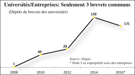 brevet_universite_entreprises_023.jpg