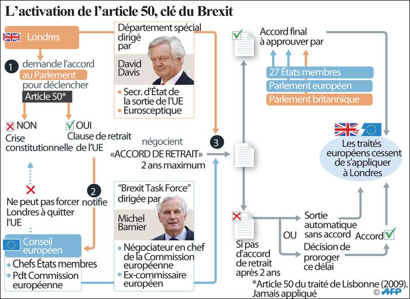 brexit_droit_ue_004.jpg
