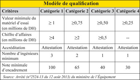 btp_modele_qualification_032.jpg