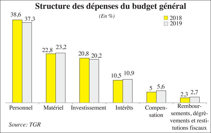 budget-depenses-033.jpg