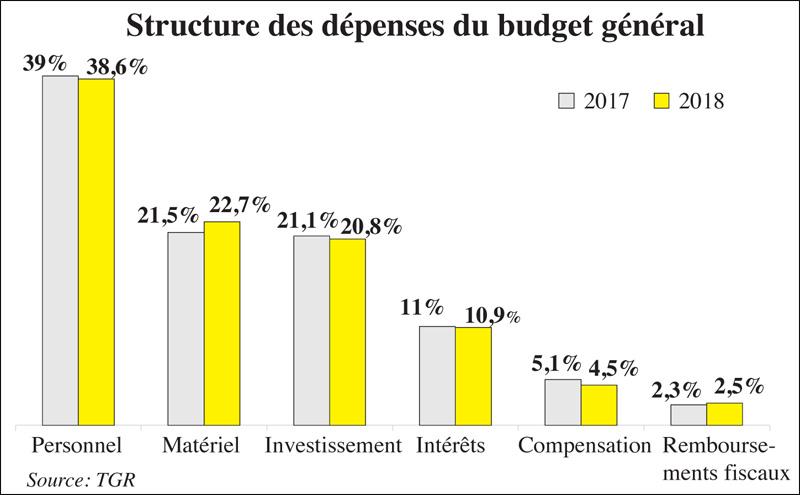 budget_general_096.jpg