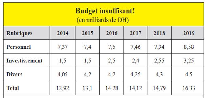 budget_insuffisant.jpg