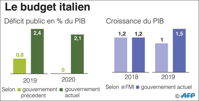 budget_italien_094.jpg