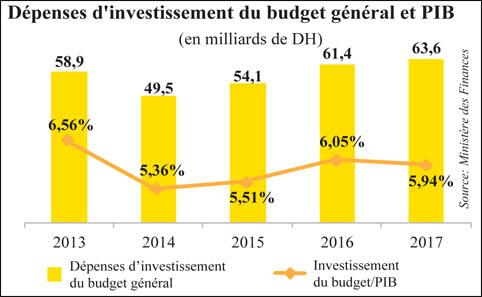 budget_maroc_038.jpg