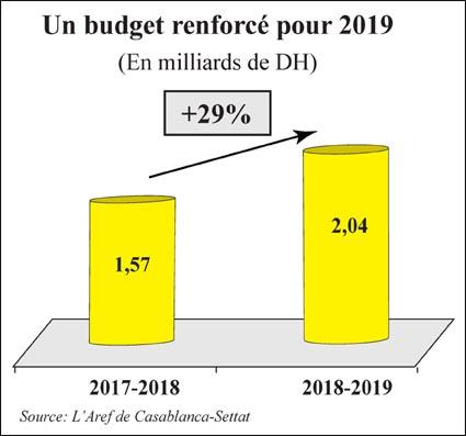 budget_renforcee_014.jpg