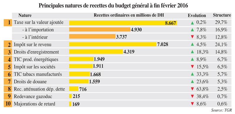budget_solde_037.jpg