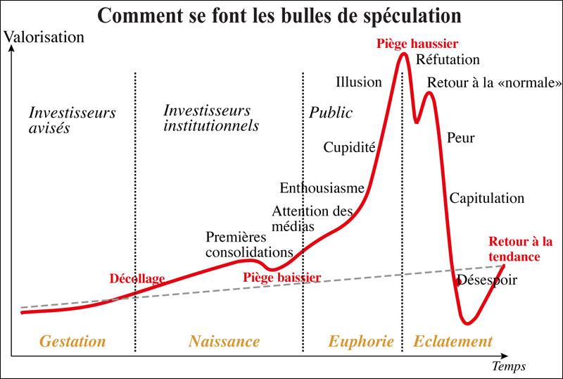 bullles-speculations-085.jpg