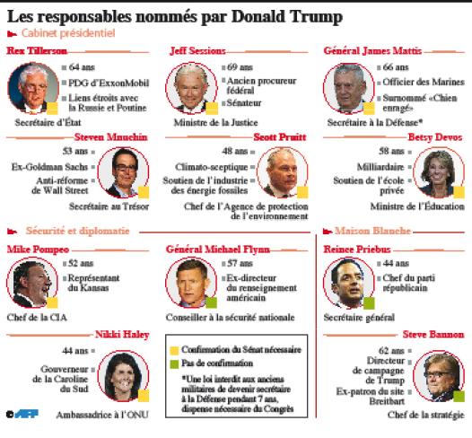 cabinet_trump_4917.jpg