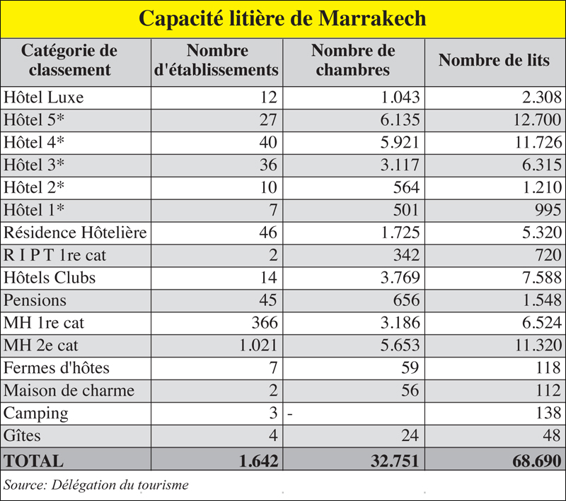 capacite_marrakech_064.jpg