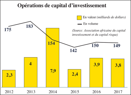 capital_invest_afrique_1_022.jpg