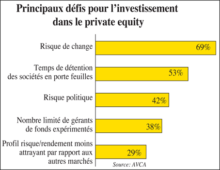 capital_invest_afrique_2_022.jpg