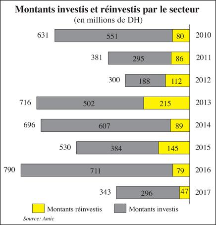 capital_investissment_043.jpg