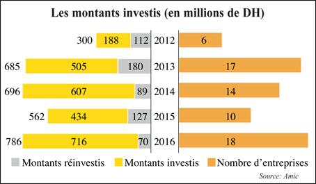 capital_investissment_076.jpg
