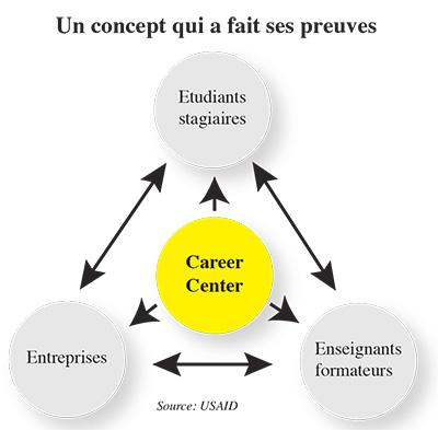career_center_5547.jpg