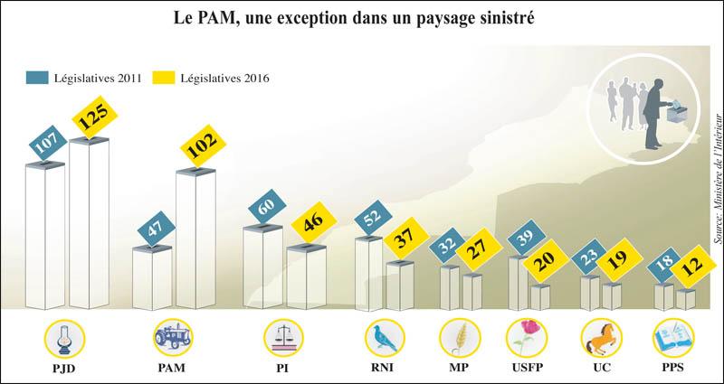 carte_politique_072.jpg