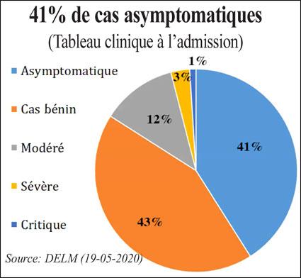 cas-asymptomatiques-068.jpg