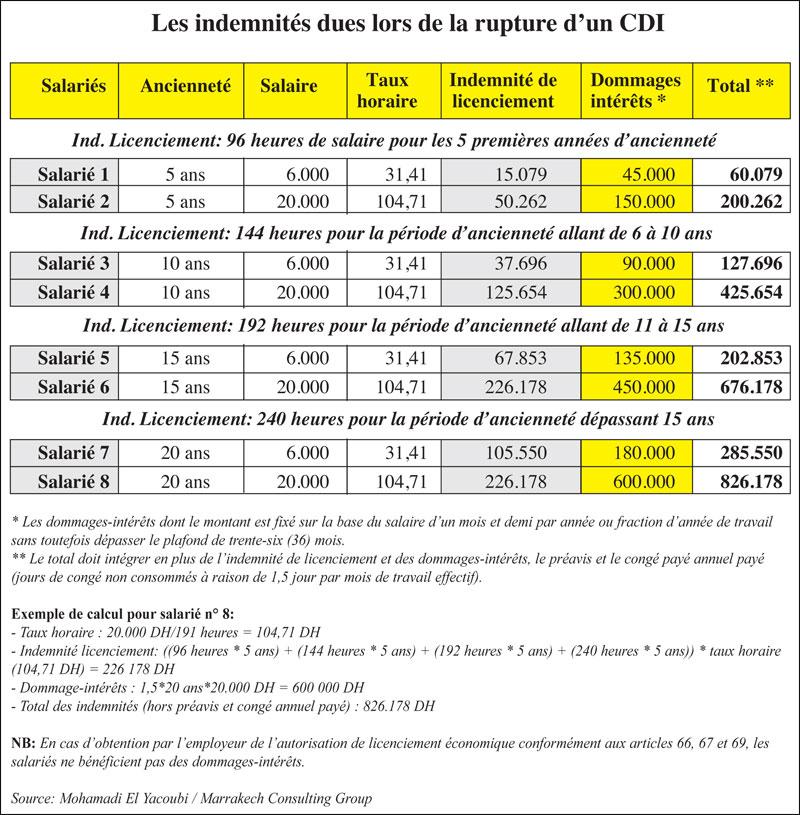 cdi-licenciment-economique-053.jpg