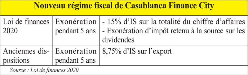 cfc-fiscalite-001.jpg
