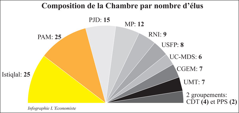 chambres-des-conseillers-056.jpg