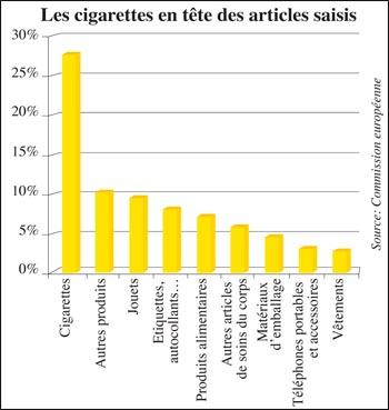 cigarette_saisie_063.jpg