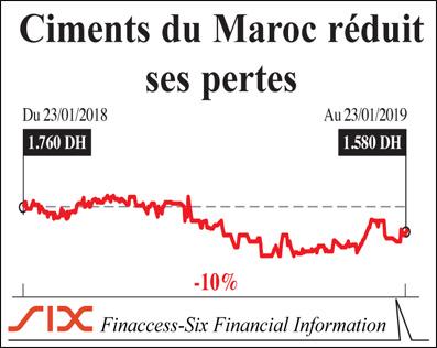 ciment_du_maroc_038.jpg