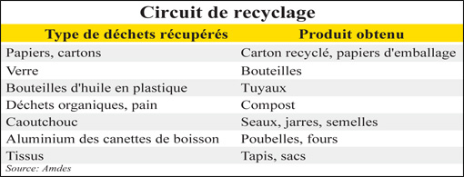 circuit_recyclage_088.jpg