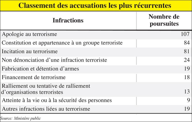 classements_accusation_082.jpg
