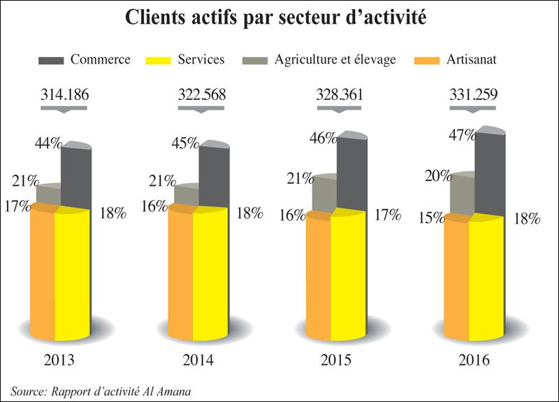 clients_actifs_084.jpg