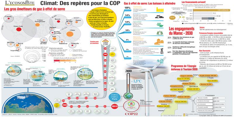 climat_des_reperes_pour_la_cop.jpg