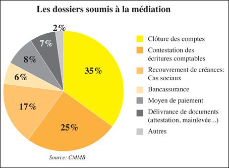 cloture_des_comptes_014.jpg