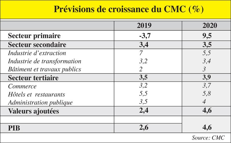 cmc_inflation_003.jpg