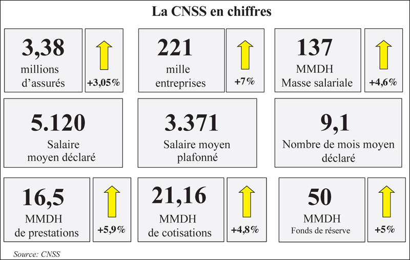 cnss_chiffres_036.jpg
