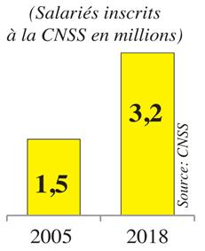 cnss_salries_068.jpg