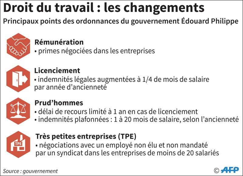 code_de_travain_france_004.jpg