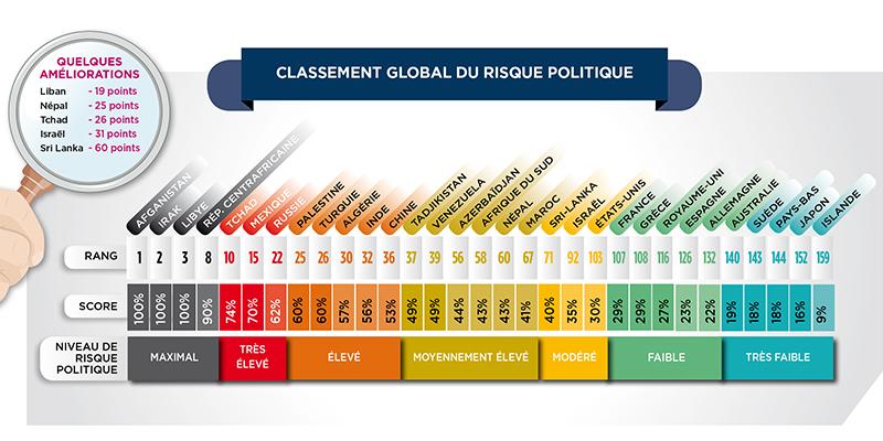 coface_risque_politique_trt.jpg