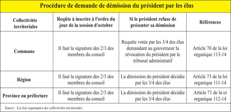 collectivites_territoriales_063.jpg